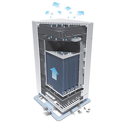 Очиститель воздуха Stadler Form Viktor принцип работы HPP system_400_
