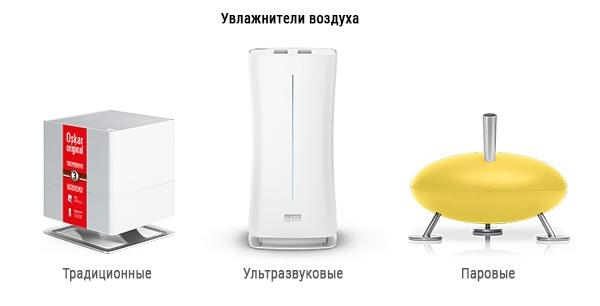 Типы увлажнителей воздуха